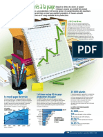 Infographie Carrefour - Le papier, très à la page - Septembre 2002.pdf