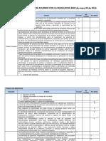 Autoevaluacion Resolucion 2003 Del 2014