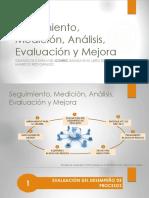 1. Evaluación del desempeño de procesos.pdf
