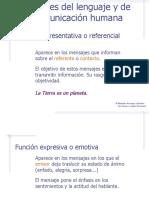Funciones del lenguaje y la comunicación humana
