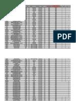 Memory QVL 3rd Gen AMD Ryzen Processors (6)