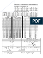 Roteiro para Dimensionamento de Vigas Retangulares e em Seção T.pdf