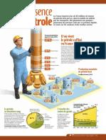 Infographie Carrefour - L´essence du pétrôle - Janvier 2003.pdf