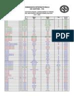 Homol Materiel 2015 Liste Web