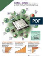 Infographie Carrefour - L´informatique s´installe à la maison - Octobre 2001