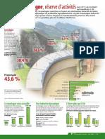 Infographie Carrefour - La montagne, réserve d´activités - Juin 2002.pdf