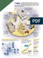 Infographie Carrefour - 2002, L´Odyssée de l´Euro - Septembre 2001