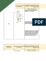 Anexo 2. Matriz_Caracterizacion cereal y oleaginosa elegida.xlsx