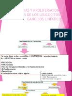 Leucopenias y Proliferaciones Reactivas de Los Leucocitos y Ganglios Linfaticos