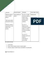 portrait unit plan- week 3