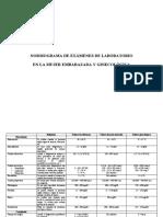Normograma exámenes de laboratorio