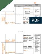 Organizador ICSE 1º 2017.pdf