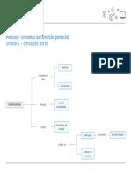 controladoria_sintese_m1u1.pdf