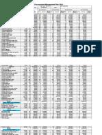 Annual Procurement Plan 2019