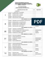 PLANES NUEVAS ESPECIALIDADES IPM CARUPANO.doc