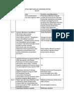Daftar Pertanyaan Surveyor Bab IV.docx