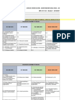 Mpe-01-F-02-4 Lista Verificacion Hseq v7 (1)