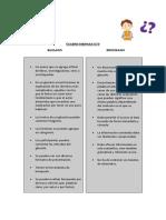 Cuadro Comparativo Ingles y Diccionario
