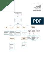 mapa financiera.xlsx
