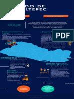 Infografia Salvador (1)