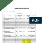JUMLHA HARGA PEK GIRDER PCI L =15.60 M