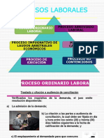 Procesos Laborales III - NLPT
