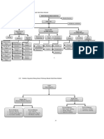 Struktur Organisasi Rumah Sakit Islam Sakinah.docx