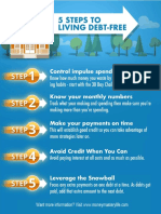 5 Steps To Living Debt Free