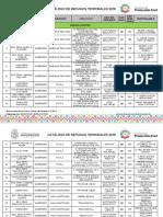 Catalogo de Refugios Temporales 2019 Sinfondo