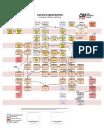 Mapa Curricular Ingenieria Electronica UAM Azc