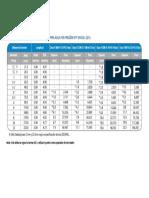 06. Tuberias PVC.pdf