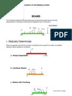 Shear-Moment-Diagram