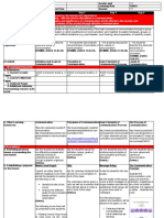 DLP DIASS Week h - Discipline of Communication.docx