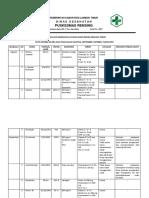 1234 Bukti-Evaluasi-Kesesuaian-Layanan-Klinis-Denga-Rencana-Terapi.docx