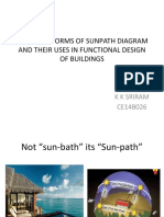 sun path climatology