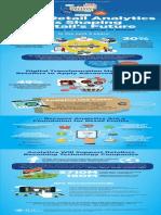 IDC Retail Infographic