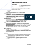 DSM 5 Diagnostic Categories.pdf