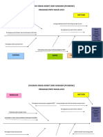 diagram ishikawa pkpr