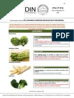 liste_des_fruits_et_legumes.pdf
