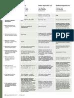 170809 CLP Tech Guide Molecular Diagnostic Instruments