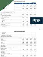 Financial Statement Bank Merdeka (2011-2014)