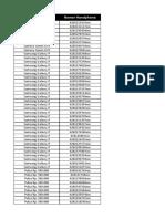 List Pemenang Transfer Pulsa Jun-Sep 18 (telkomsel.com)2.pdf