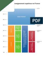 schema_systeme_enseignement_FR.pdf