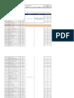 SIG-CC-DOC-001 Lista Maestra de Documentos Internos
