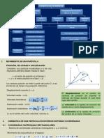 Sesion 06 2018 I Cinetica de particulas.pptx