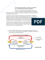 Explique Cómo Funciona El Mercado de Bienes y Servicios y El Mercado de Factores Productivos y Cómo Interactúan Los Agentes Económicos