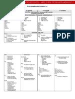 MYP Framework Grade 10