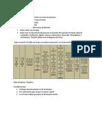 Rubrica de progra I (2).docx