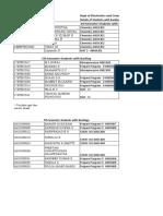 Backlog List