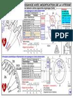 06-Résumé-Engrenage droit à denture droite.pdf
